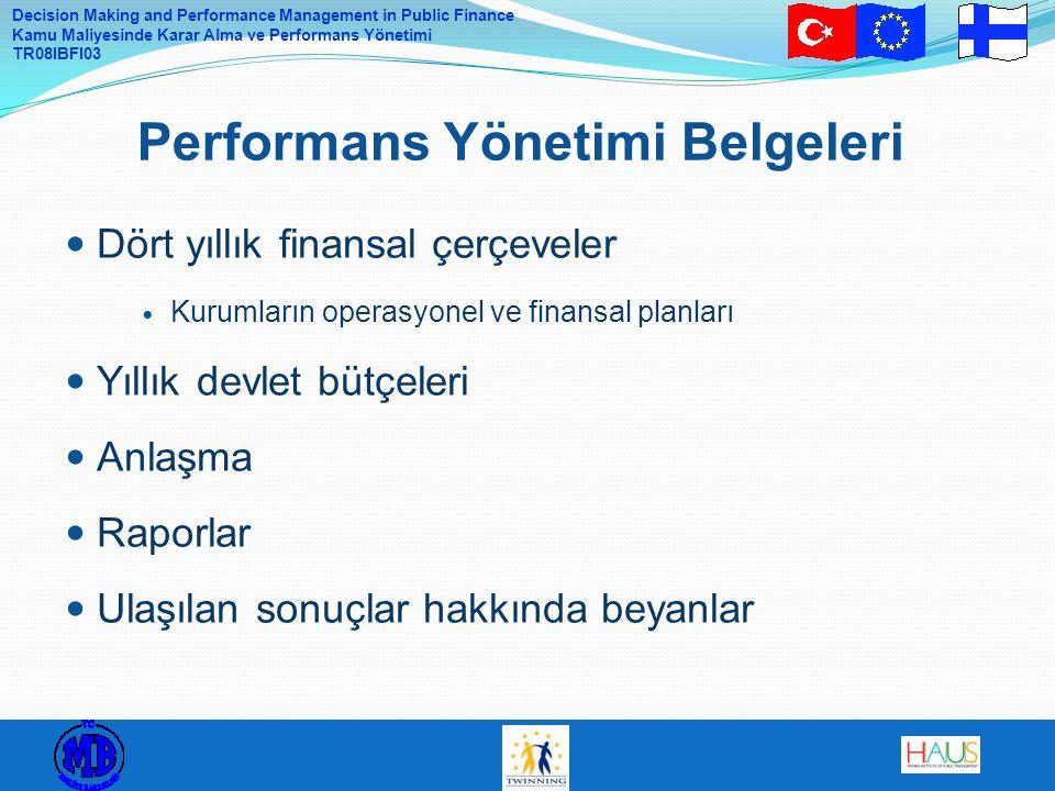 Decision Making and Performance Management in Public Finance Kamu Maliyesinde Karar Alma ve Performans Yönetimi TR08IBFI03 Dört yıllık finansal çerçeveler Kurumların operasyonel ve finansal planları Yıllık devlet bütçeleri Anlaşma Raporlar Ulaşılan sonuçlar hakkında beyanlar Performans Yönetimi Belgeleri