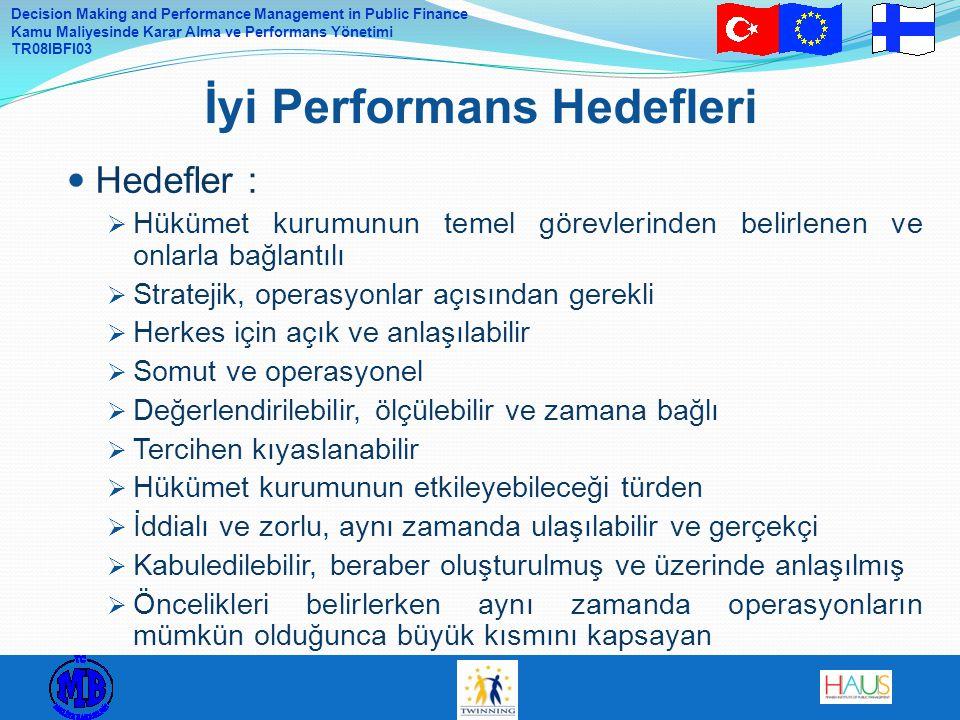 Decision Making and Performance Management in Public Finance Kamu Maliyesinde Karar Alma ve Performans Yönetimi TR08IBFI03 Hedefler :  Hükümet kurumunun temel görevlerinden belirlenen ve onlarla bağlantılı  Stratejik, operasyonlar açısından gerekli  Herkes için açık ve anlaşılabilir  Somut ve operasyonel  Değerlendirilebilir, ölçülebilir ve zamana bağlı  Tercihen kıyaslanabilir  Hükümet kurumunun etkileyebileceği türden  İddialı ve zorlu, aynı zamanda ulaşılabilir ve gerçekçi  Kabuledilebilir, beraber oluşturulmuş ve üzerinde anlaşılmış  Öncelikleri belirlerken aynı zamanda operasyonların mümkün olduğunca büyük kısmını kapsayan İyi Performans Hedefleri