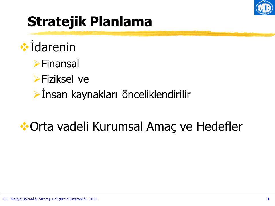 T.C. Maliye Bakanlığı Strateji Geliştirme Başkanlığı, 20113 Stratejik Planlama  İdarenin  Finansal  Fiziksel ve  İnsan kaynakları önceliklendirili