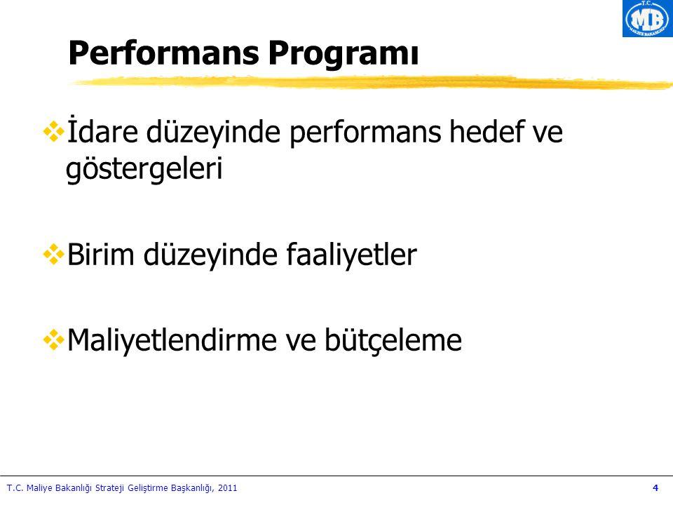 T.C. Maliye Bakanlığı Strateji Geliştirme Başkanlığı, 20114  İdare düzeyinde performans hedef ve göstergeleri  Birim düzeyinde faaliyetler  Maliyet