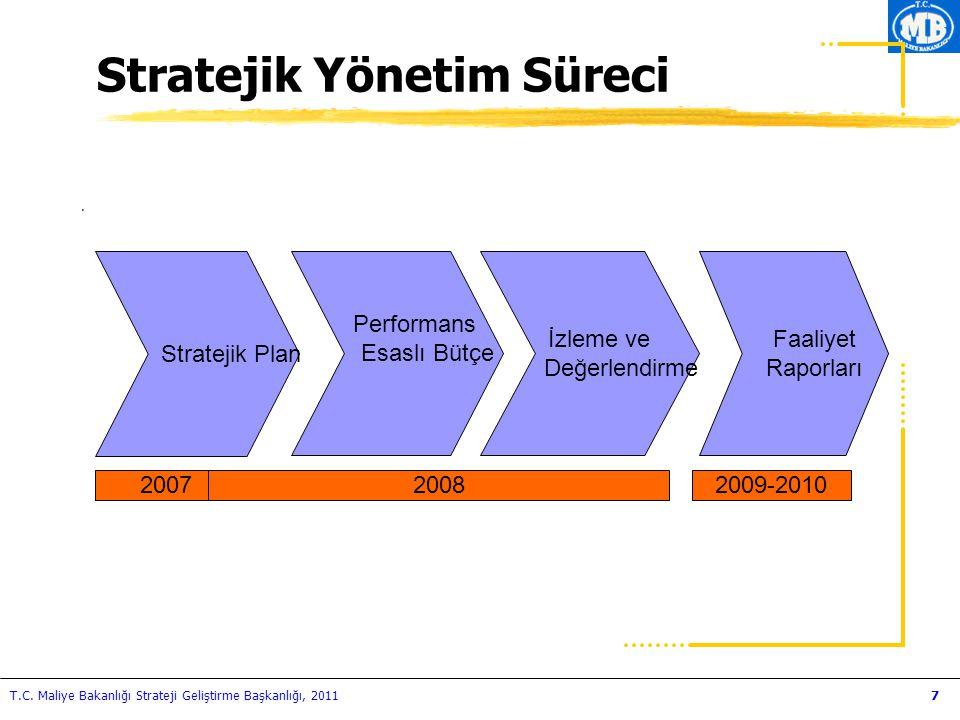 T.C. Maliye Bakanlığı Strateji Geliştirme Başkanlığı, 20117. Stratejik Plan 20072009-2010 Performans Esaslı Bütçe Faaliyet Raporları İzleme ve Değerle