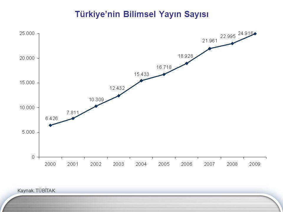 Türkiye'nin Bilimsel Yayın Sayısı Kaynak: TÜBİTAK