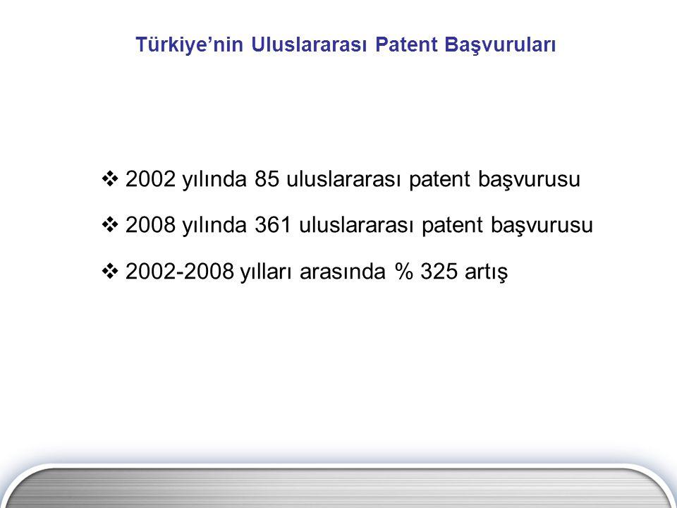 Türkiye'nin Uluslararası Patent Başvuruları  2002 yılında 85 uluslararası patent başvurusu  2008 yılında 361 uluslararası patent başvurusu  2002-20