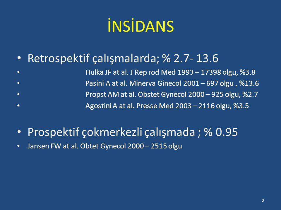 İNSİDANS Retrospektif çalışmalarda; % 2.7- 13.6 Hulka JF at al. J Rep rod Med 1993 – 17398 olgu, %3.8 Pasini A at al. Minerva Ginecol 2001 – 697 olgu,