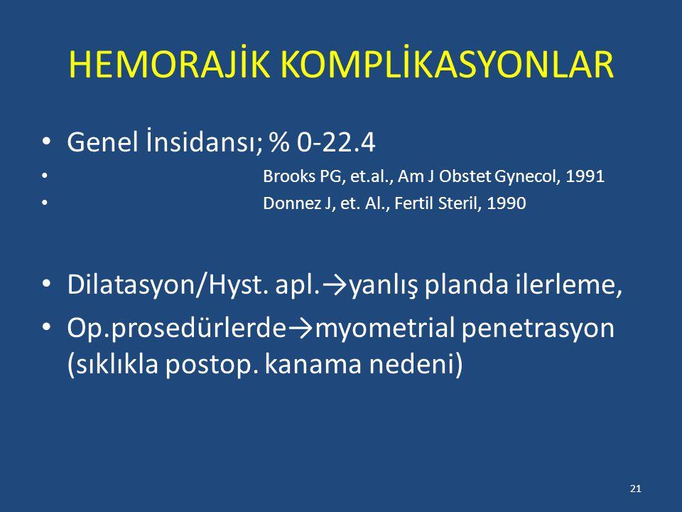 HEMORAJİK KOMPLİKASYONLAR Genel İnsidansı; % 0-22.4 Brooks PG, et.al., Am J Obstet Gynecol, 1991 Donnez J, et. Al., Fertil Steril, 1990 Dilatasyon/Hys