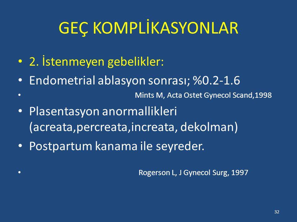 GEÇ KOMPLİKASYONLAR 2. İstenmeyen gebelikler: Endometrial ablasyon sonrası; %0.2-1.6 Mints M, Acta Ostet Gynecol Scand,1998 Plasentasyon anormallikler