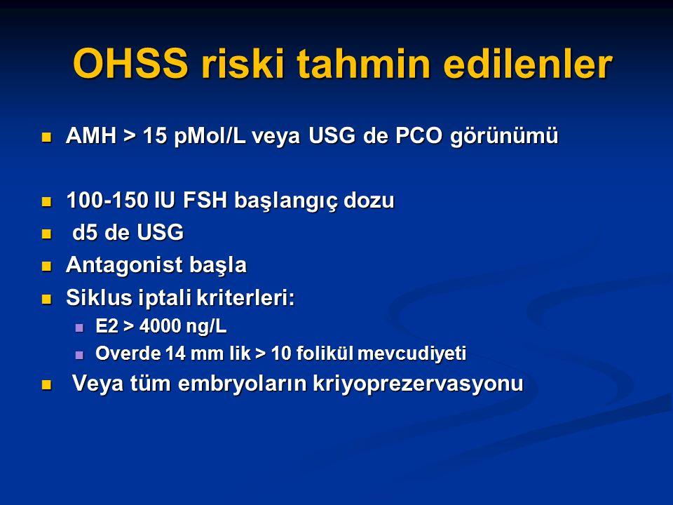 OHSS riski tahmin edilenler OHSS riski tahmin edilenler AMH > 15 pMol/L veya USG de PCO görünümü AMH > 15 pMol/L veya USG de PCO görünümü 100-150 IU F