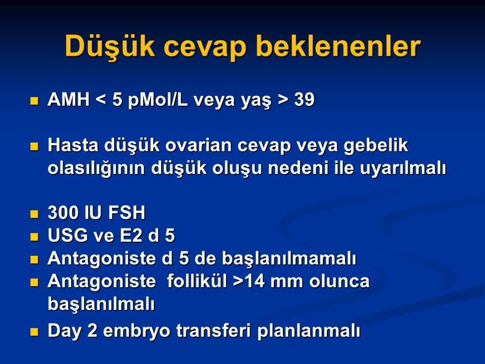 Düşük cevap beklenenler AMH 39 AMH 39 Hasta düşük ovarian cevap veya gebelik olasılığının düşük oluşu nedeni ile uyarılmalı Hasta düşük ovarian cevap