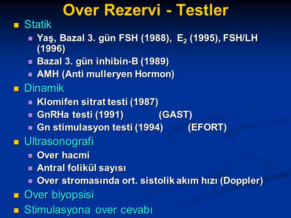 Over Rezervi - Testler Statik Statik Yaş, Bazal 3. gün FSH (1988), E 2 (1995), FSH/LH (1996) Yaş, Bazal 3. gün FSH (1988), E 2 (1995), FSH/LH (1996) B