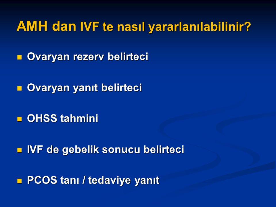 AMH dan IVF te nasıl yararlanılabilinir? Ovaryan rezerv belirteci Ovaryan rezerv belirteci Ovaryan yanıt belirteci Ovaryan yanıt belirteci OHSS tahmin