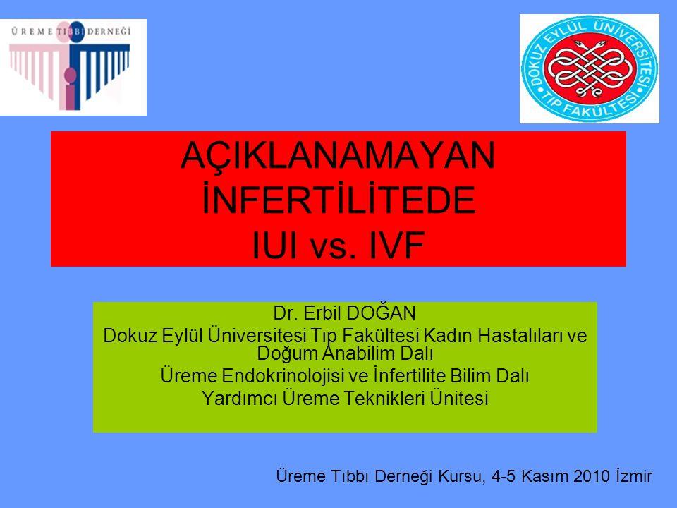 Açıklanamayan infertilite tanısı Diğer sebeplerin dışlanması ile koyulur ++ 1-2 yıl veya >35 yaş 6 ay Normal HSG Normal sperm analizi Normal Ovulasyon Düzenli Koitus