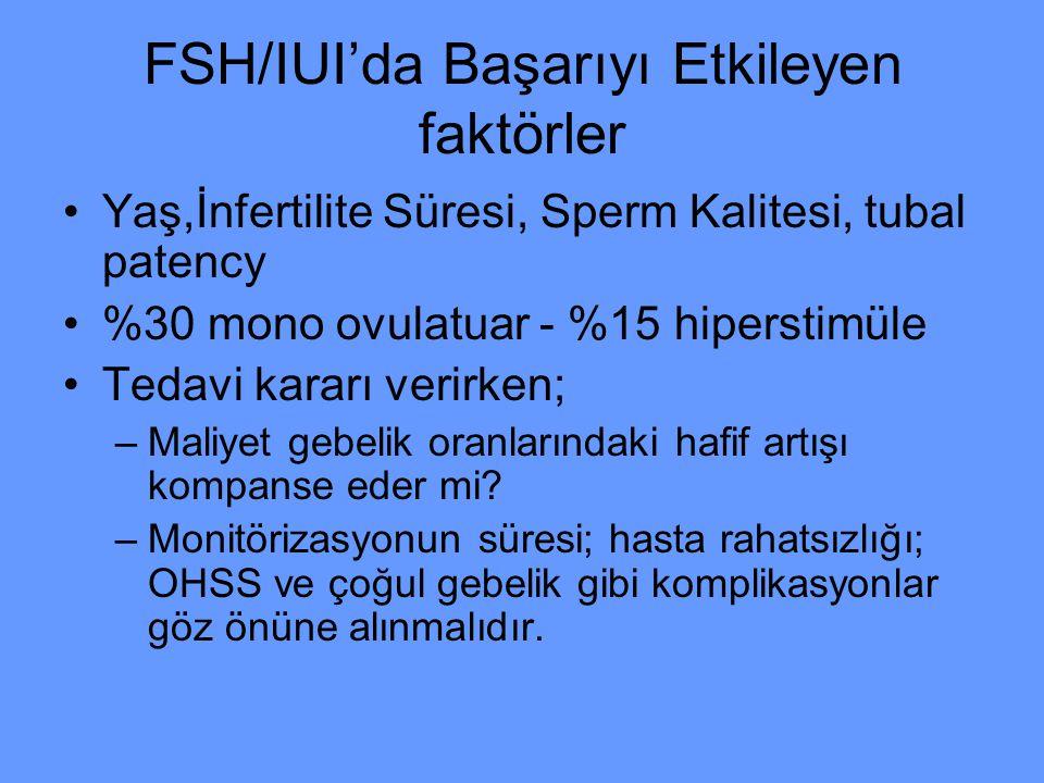 FSH/IUI'da Başarıyı Etkileyen faktörler Yaş,İnfertilite Süresi, Sperm Kalitesi, tubal patency %30 mono ovulatuar - %15 hiperstimüle Tedavi kararı veri