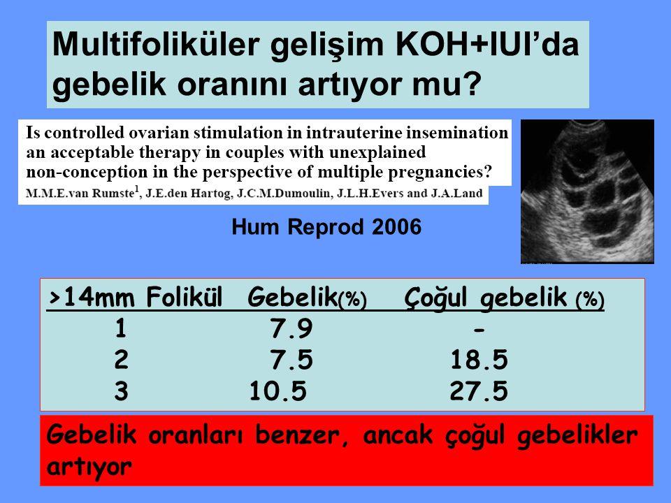 Multifoliküler gelişim KOH+IUI'da gebelik oranını artıyor mu? >14mm Folikül Gebelik (%) Çoğul gebelik (%) 1 7.9 - 2 7.518.5 310.527.5 Gebelik oranları