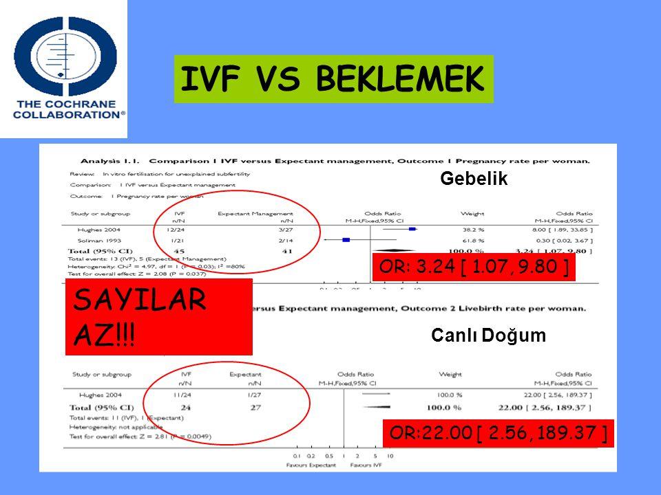 IVF VS BEKLEMEK OR: 3.24 [ 1.07, 9.80 ] Gebelik Canlı Doğum OR:22.00 [ 2.56, 189.37 ] SAYILAR AZ!!!