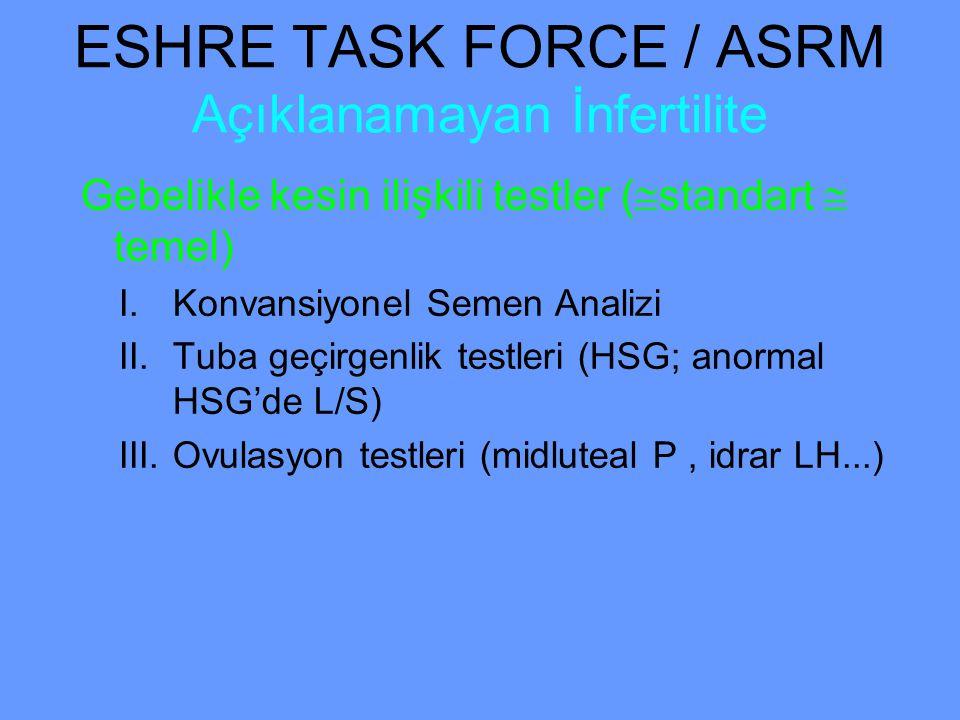 ESHRE TASK FORCE / ASRM Açıklanamayan İnfertilite Gebelikle kesin ilişkili testler (  standart  temel) I.Konvansiyonel Semen Analizi II.Tuba geçirge