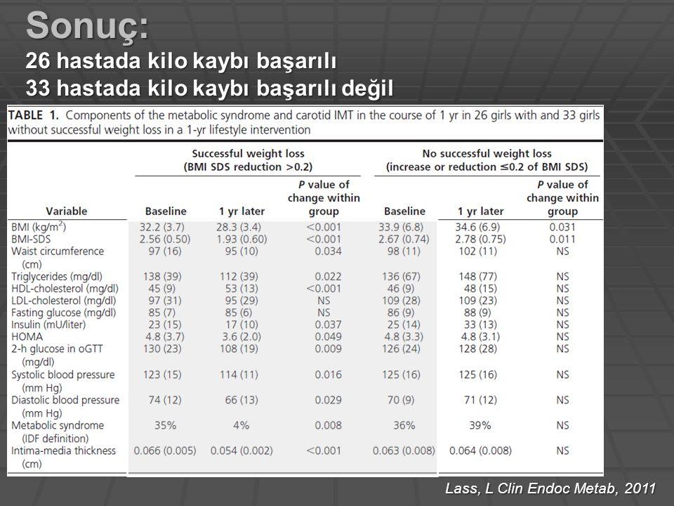 Sonuç: 26 hastada kilo kaybı başarılı 33 hastada kilo kaybı başarılı değil