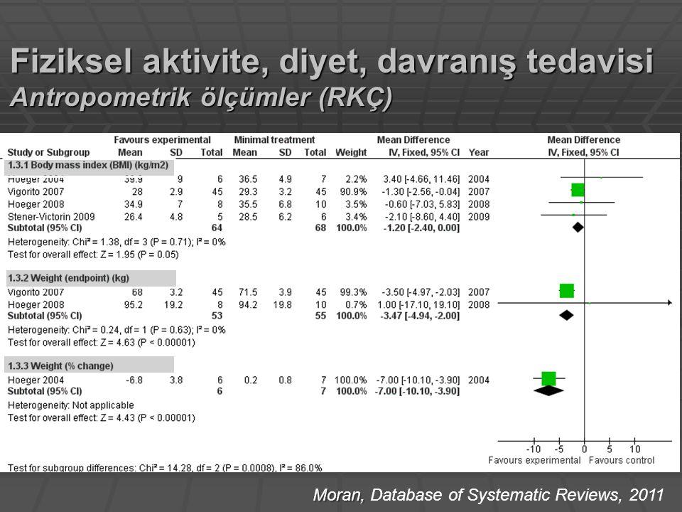 Fiziksel aktivite, diyet, davranış tedavisi Antropometrik ölçümler (RKÇ) Moran, Moran, Database of Systematic Reviews, 2011