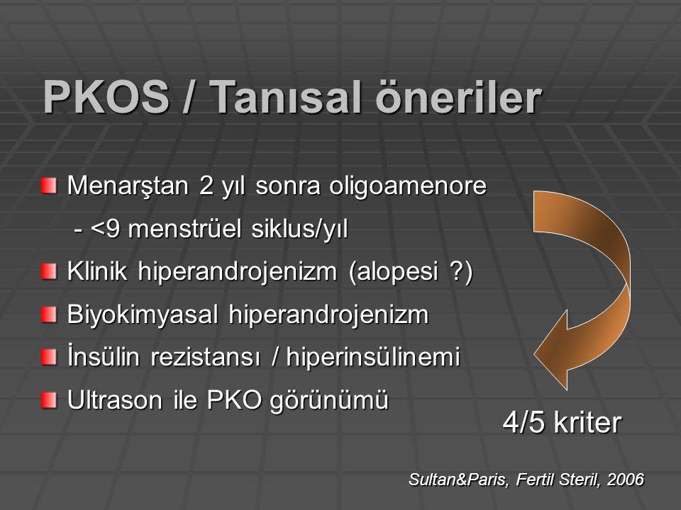 Erişkin PKOS hastalarının %90'ında hiperandrojenizm mevcut Normal puberte döneminde serum androjen düzeylerinde fizyolojik bir artış izlenir 18 yaşındaki kadınların %90'ından daha fazlasında herhangi bir düzeyde akne vardır.