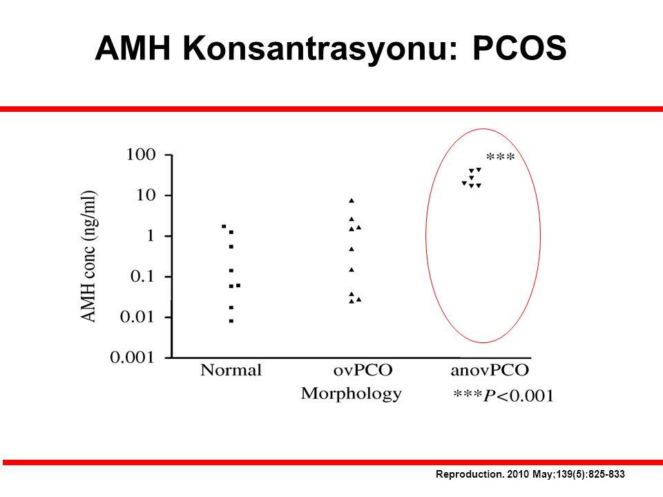 Reproduction. 2010 May;139(5):825-833 AMH Konsantrasyonu: PCOS