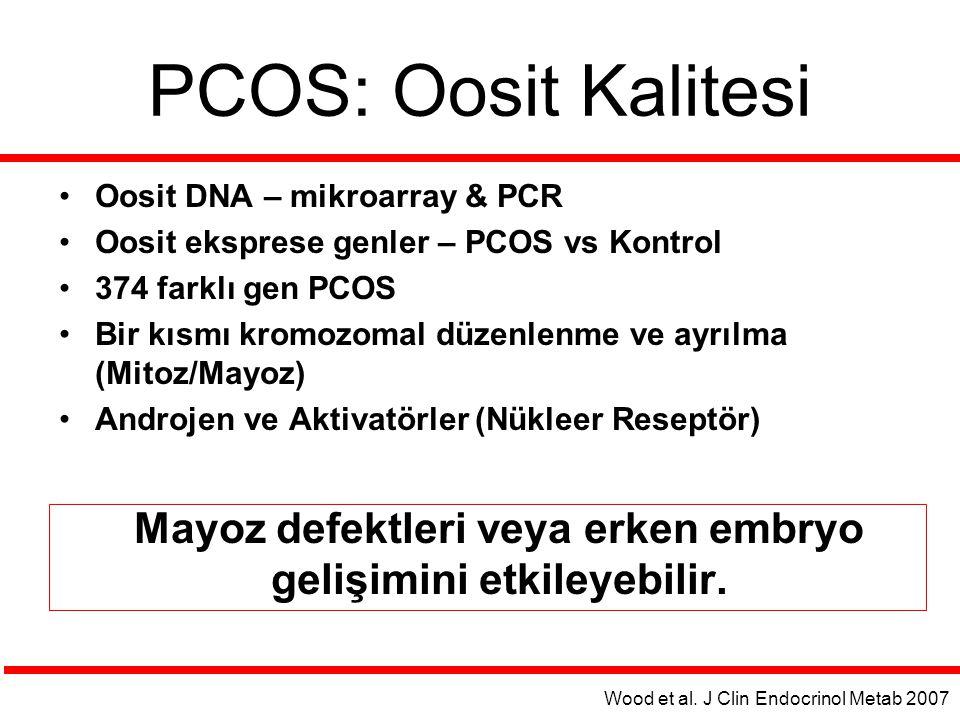 PCOS: Oosit Kalitesi Oosit DNA – mikroarray & PCR Oosit eksprese genler – PCOS vs Kontrol 374 farklı gen PCOS Bir kısmı kromozomal düzenlenme ve ayrılma (Mitoz/Mayoz) Androjen ve Aktivatörler (Nükleer Reseptör) Mayoz defektleri veya erken embryo gelişimini etkileyebilir.