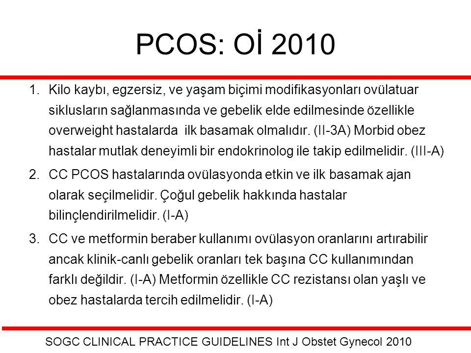 PCOS: Oİ 2010 1.Kilo kaybı, egzersiz, ve yaşam biçimi modifikasyonları ovülatuar siklusların sağlanmasında ve gebelik elde edilmesinde özellikle overweight hastalarda ilk basamak olmalıdır.