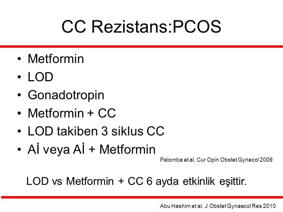 CC Rezistans:PCOS Metformin LOD Gonadotropin Metformin + CC LOD takiben 3 siklus CC Aİ veya Aİ + Metformin Palomba et al. Cur Opin Obstet Gynecol 2009