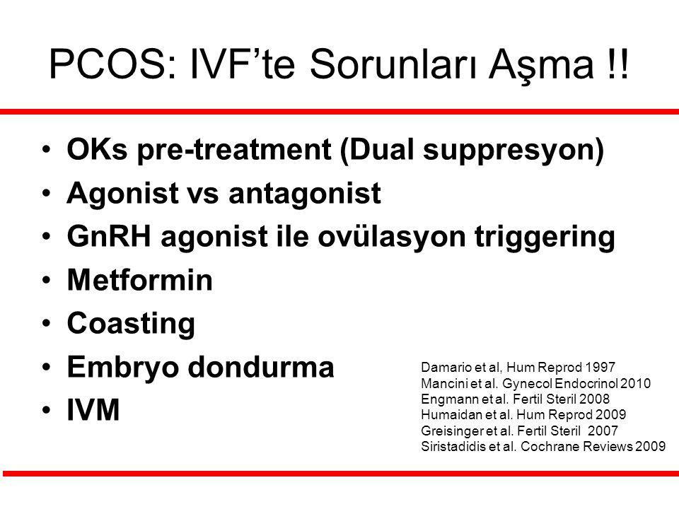 PCOS: IVF'te Sorunları Aşma !! OKs pre-treatment (Dual suppresyon) Agonist vs antagonist GnRH agonist ile ovülasyon triggering Metformin Coasting Embr