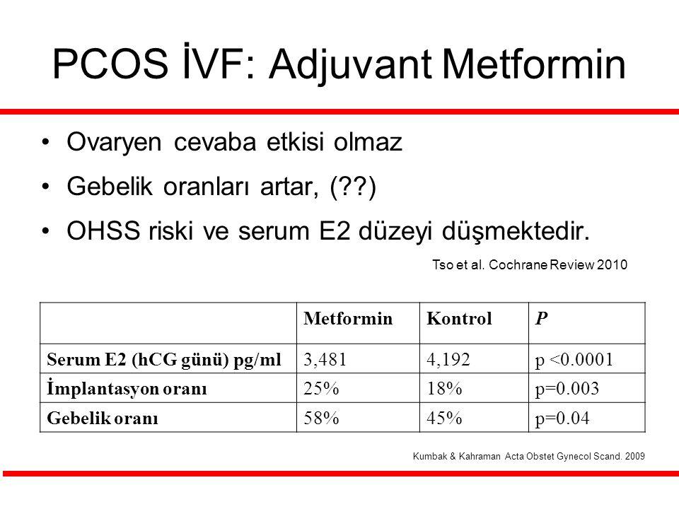 PCOS İVF: Adjuvant Metformin Ovaryen cevaba etkisi olmaz Gebelik oranları artar, (??) OHSS riski ve serum E2 düzeyi düşmektedir. Tso et al. Cochrane R