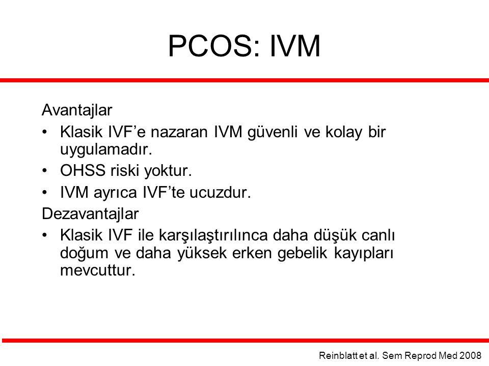PCOS: IVM Avantajlar Klasik IVF'e nazaran IVM güvenli ve kolay bir uygulamadır. OHSS riski yoktur. IVM ayrıca IVF'te ucuzdur. Dezavantajlar Klasik IVF