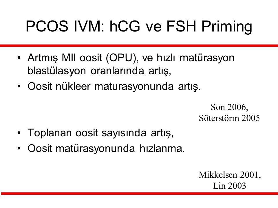 PCOS IVM: hCG ve FSH Priming Artmış MII oosit (OPU), ve hızlı matürasyon blastülasyon oranlarında artış, Oosit nükleer maturasyonunda artış. Toplanan