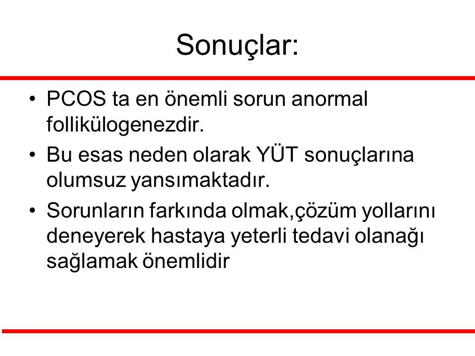 Sonuçlar: PCOS ta en önemli sorun anormal follikülogenezdir. Bu esas neden olarak YÜT sonuçlarına olumsuz yansımaktadır. Sorunların farkında olmak,çöz