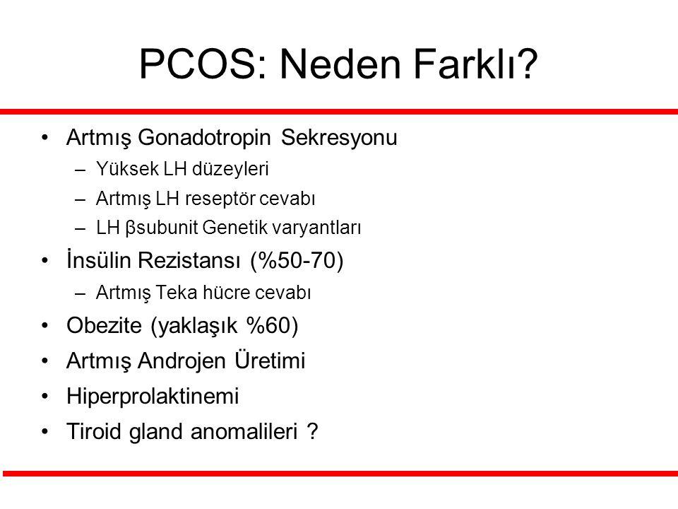 PCOS: Neden Farklı? Artmış Gonadotropin Sekresyonu –Yüksek LH düzeyleri –Artmış LH reseptör cevabı –LH βsubunit Genetik varyantları İnsülin Rezistansı