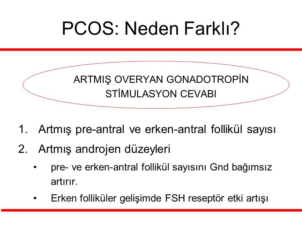 PCOS: Neden Farklı? ARTMIŞ OVERYAN GONADOTROPİN STİMULASYON CEVABI 1.Artmış pre-antral ve erken-antral follikül sayısı 2.Artmış androjen düzeyleri pre
