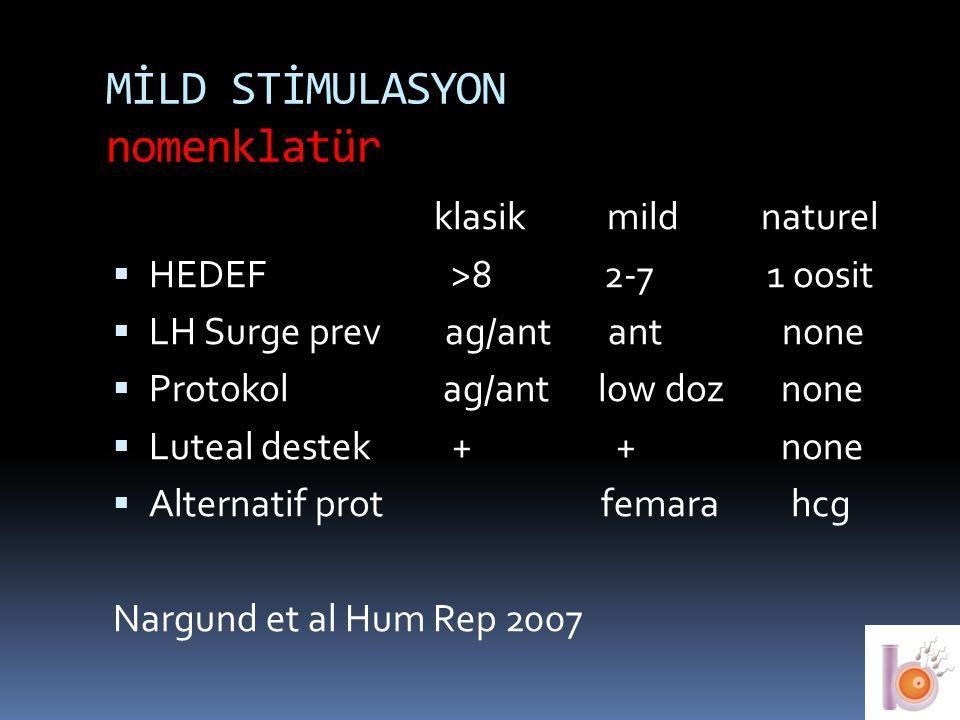 MİLD STİMULASYON nomenklatür klasik mild naturel  HEDEF >8 2-7 1 oosit  LH Surge prev ag/ant ant none  Protokol ag/ant low doz none  Luteal destek