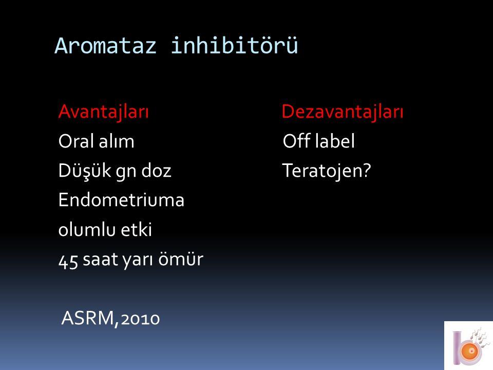 Aromataz inhibitörü Avantajları Dezavantajları Oral alım Off label Düşük gn doz Teratojen? Endometriuma olumlu etki 45 saat yarı ömür ASRM,2010 27