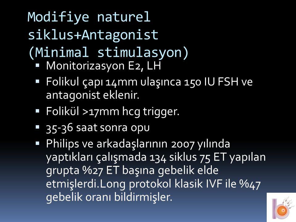 Modifiye naturel siklus+Antagonist (Minimal stimulasyon)  Monitorizasyon E2, LH  Folikul çapı 14mm ulaşınca 150 IU FSH ve antagonist eklenir.  Foli