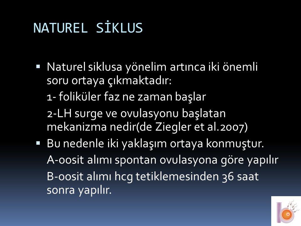 NATUREL SİKLUS  Naturel siklusa yönelim artınca iki önemli soru ortaya çıkmaktadır: 1- foliküler faz ne zaman başlar 2-LH surge ve ovulasyonu başlata