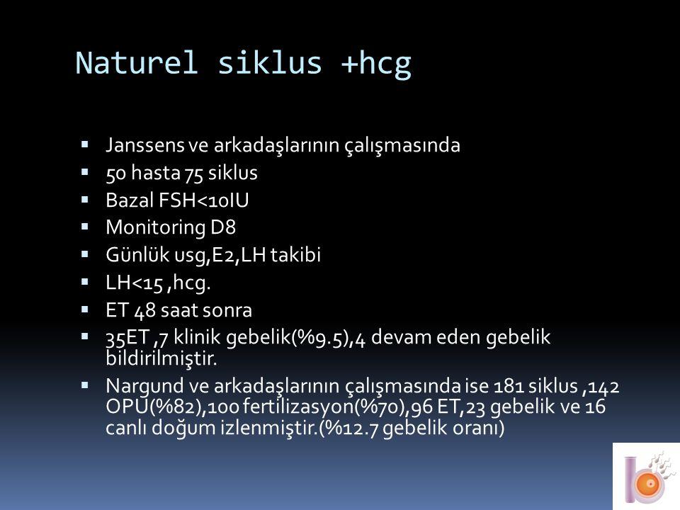 Naturel siklus +hcg  Janssens ve arkadaşlarının çalışmasında  50 hasta 75 siklus  Bazal FSH<10IU  Monitoring D8  Günlük usg,E2,LH takibi  LH<15,