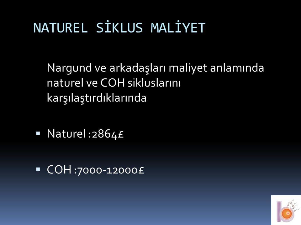 NATUREL SİKLUS MALİYET Nargund ve arkadaşları maliyet anlamında naturel ve COH sikluslarını karşılaştırdıklarında  Naturel :2864£  COH :7000-12000£