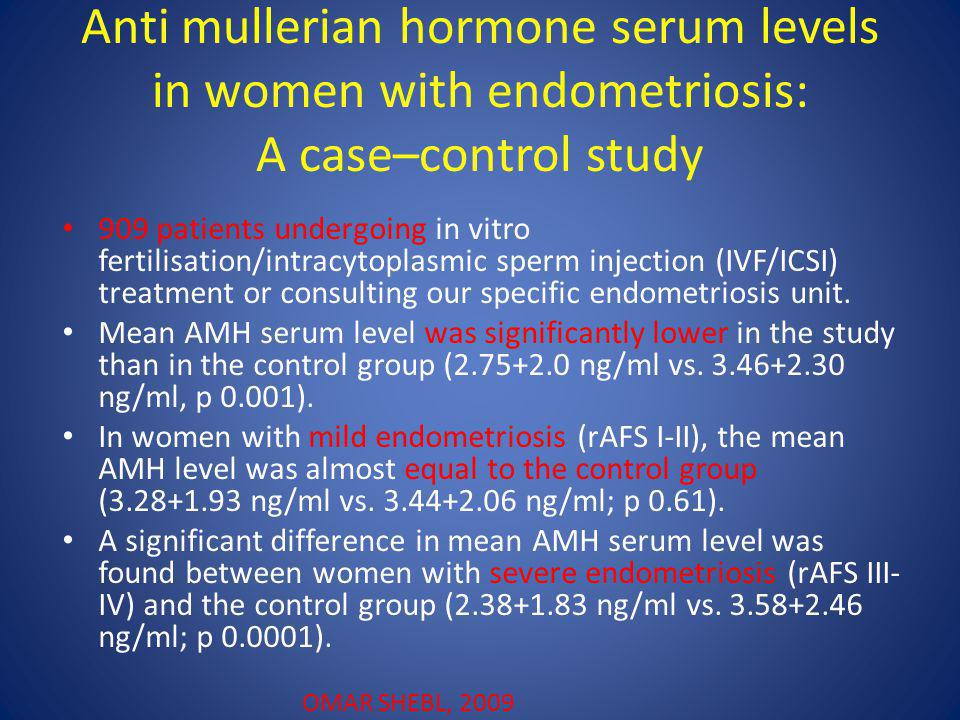 Anti mullerian hormone serum levels in women with endometriosis: A case–control study 909 patients undergoing in vitro fertilisation/intracytoplasmic sperm injection (IVF/ICSI) treatment or consulting our specific endometriosis unit.