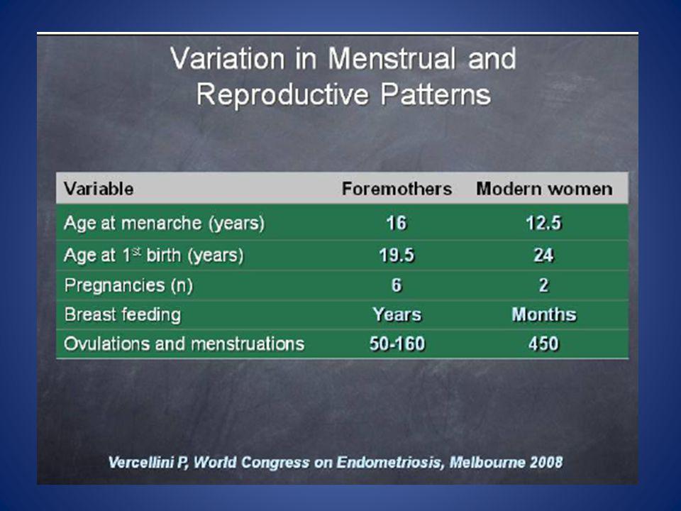 EÇ 29y, 5 yıldır pr infertilite Dismenore+, dyspareni+, kr pelvik ağrı+ Kasım'05de L/S, Evre IV end'zis; Adezyolizis ve sağ overden5 cm end'oma ekstirpasyonu.