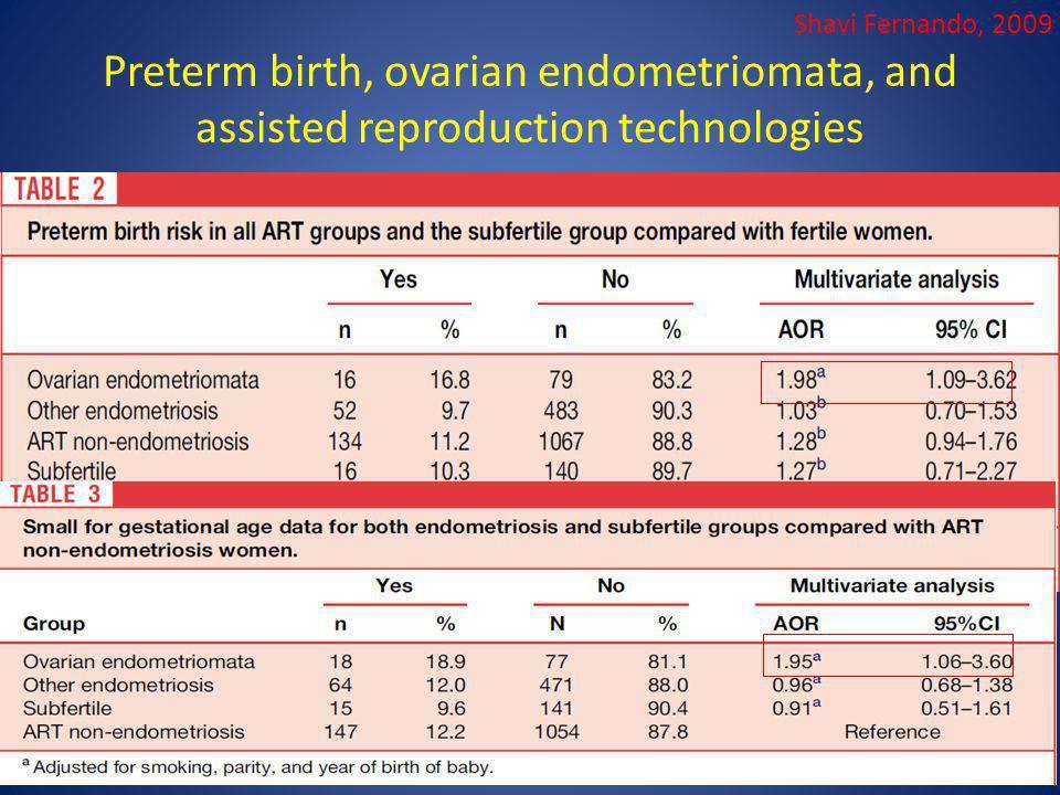 Preterm birth, ovarian endometriomata, and assisted reproduction technologies Shavi Fernando, 2009