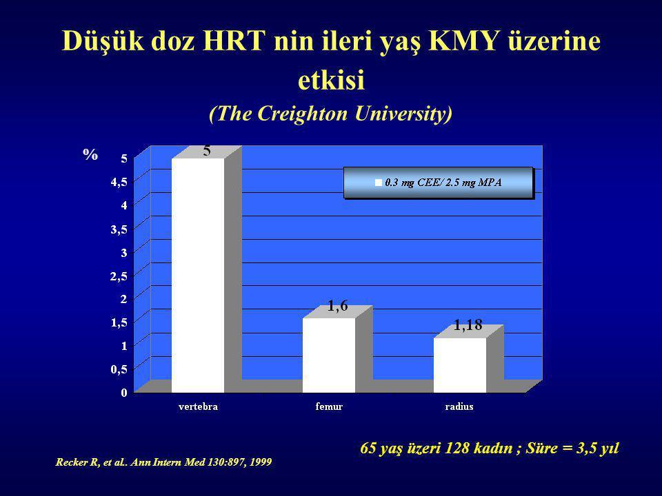 Düşük doz HRT nin ileri yaş KMY üzerine etkisi (The Creighton University) % Recker R, et al..