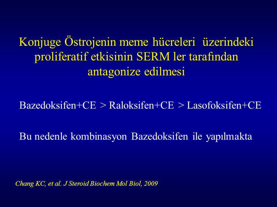 Konjuge Östrojenin meme hücreleri üzerindeki proliferatif etkisinin SERM ler tarafından antagonize edilmesi Bazedoksifen+CE > Raloksifen+CE > Lasofoksifen+CE Bu nedenle kombinasyon Bazedoksifen ile yapılmakta Chang KC, et al.