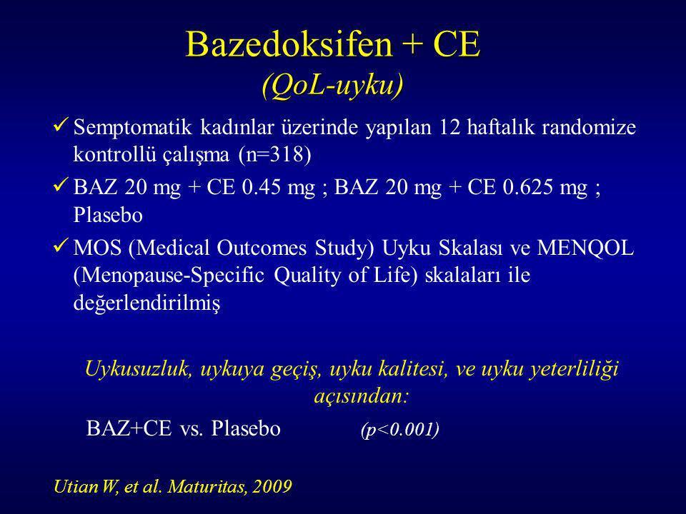 Bazedoksifen + CE (QoL-uyku) Semptomatik kadınlar üzerinde yapılan 12 haftalık randomize kontrollü çalışma (n=318) BAZ 20 mg + CE 0.45 mg ; BAZ 20 mg + CE 0.625 mg ; Plasebo MOS (Medical Outcomes Study) Uyku Skalası ve MENQOL (Menopause-Specific Quality of Life) skalaları ile değerlendirilmiş Uykusuzluk, uykuya geçiş, uyku kalitesi, ve uyku yeterliliği açısından: BAZ+CE vs.