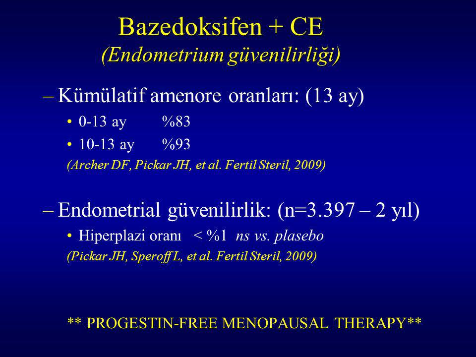 Bazedoksifen + CE (Endometrium güvenilirliği) –Kümülatif amenore oranları: (13 ay) 0-13 ay%83 10-13 ay %93 (Archer DF, Pickar JH, et al.