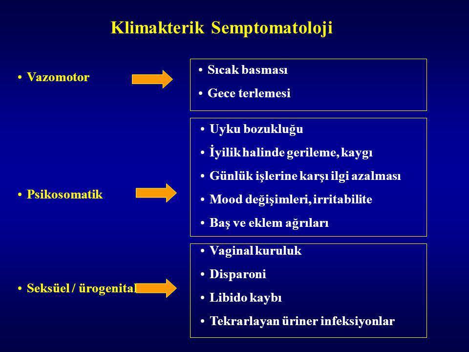 Klimakterik Semptomatoloji Vazomotor Psikosomatik Seksüel / ürogenital Sıcak basması Gece terlemesi Vaginal kuruluk Disparoni Libido kaybı Tekrarlayan üriner infeksiyonlar Uyku bozukluğu İyilik halinde gerileme, kaygı Günlük işlerine karşı ilgi azalması Mood değişimleri, irritabilite Baş ve eklem ağrıları