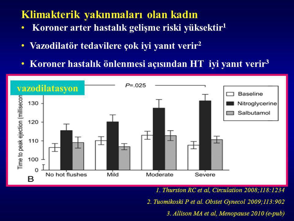 Damar duvarında lokal etki Aterosklerotik plak destabilizasyonu ( MMP 2 ve 9, VEGF) Sistemik etki Koagulasyon Faktör VII, V ATIII, PRC Kardiometabolik risk faktörleri trigliseridler (oral) Östrojenin KVS üzerine zarar verici etkisi
