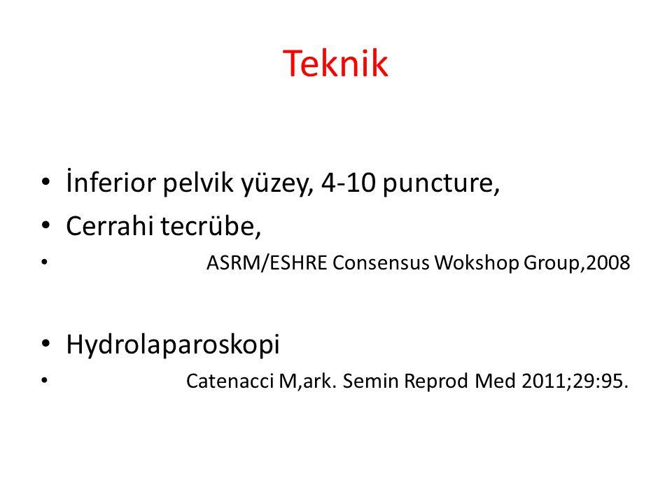 Teknik İnferior pelvik yüzey, 4-10 puncture, Cerrahi tecrübe, ASRM/ESHRE Consensus Wokshop Group,2008 Hydrolaparoskopi Catenacci M,ark.
