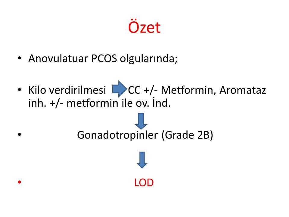Özet Anovulatuar PCOS olgularında; Kilo verdirilmesi CC +/- Metformin, Aromataz inh.